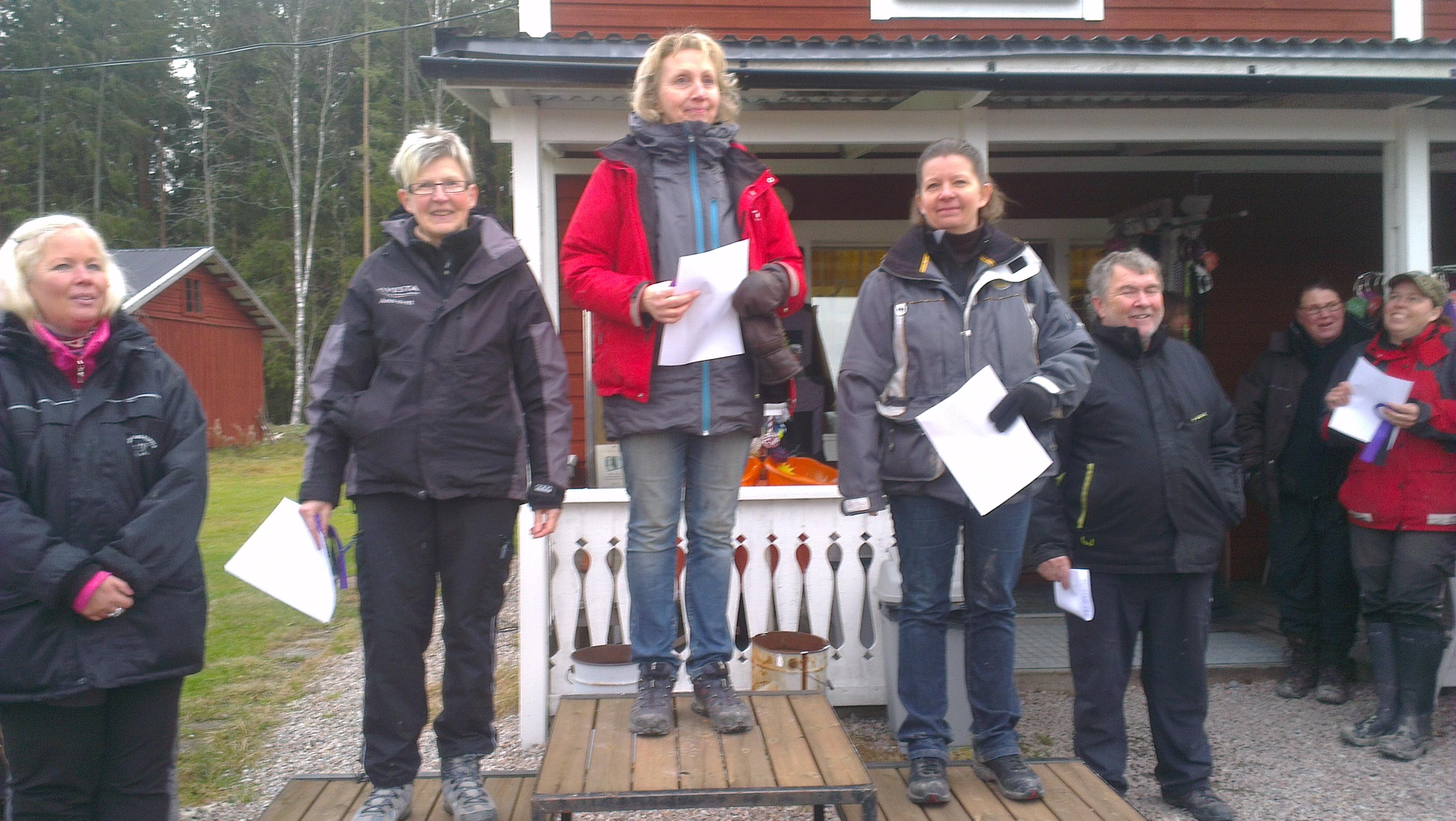 Mitt Västmanland - Vinnare i rallylydnad